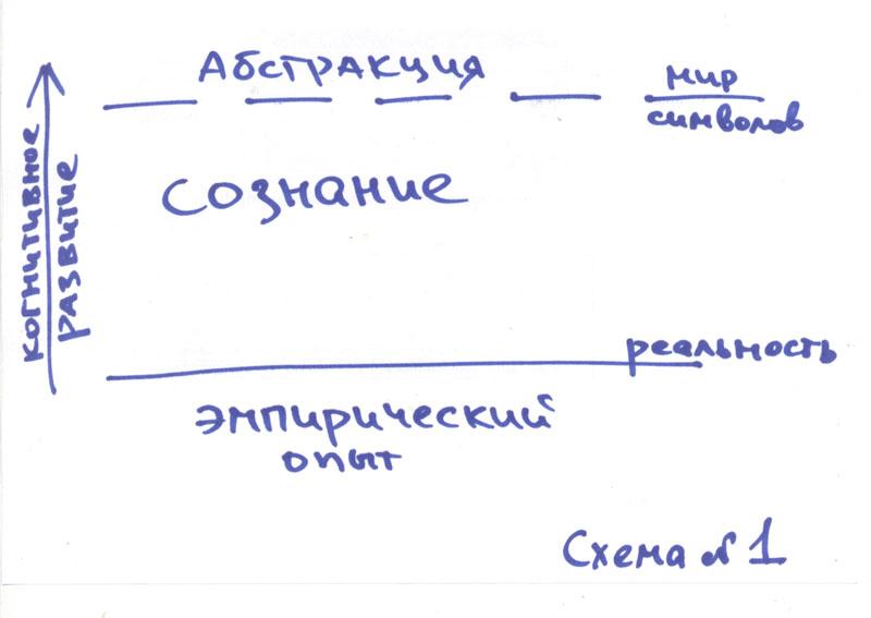 Прикладная юридическая психология.